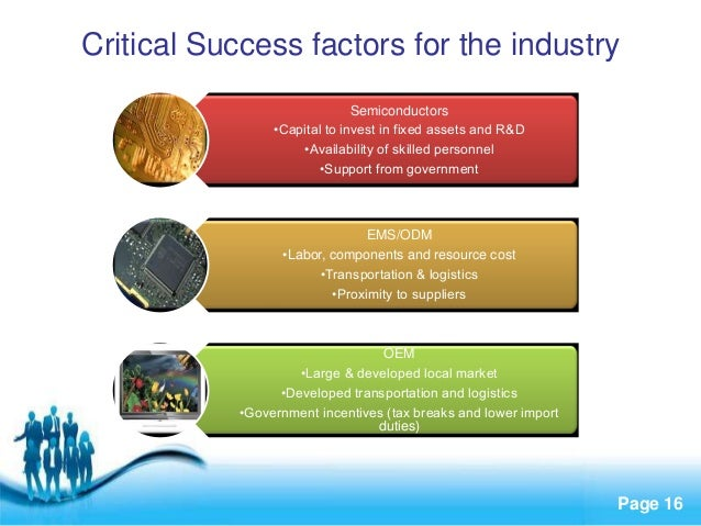 success factors of hardware Critical success factors in software projects software projects are still late environment, and some high-end hardware congratulations , you have momentum.