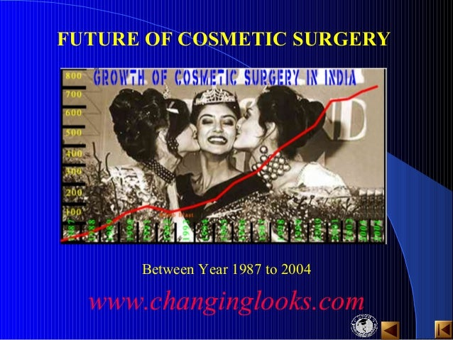 Can anyone help with ideas about cosmetic surgery for my paper?