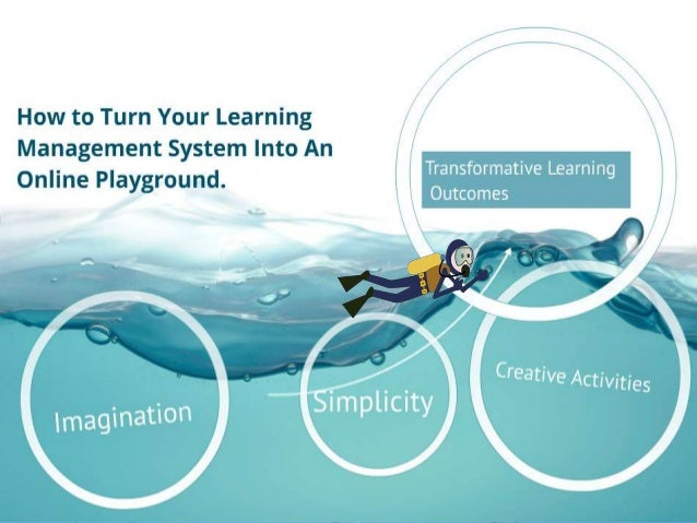 # RSCON How To Turn Your Learning Management System Into An Online Playground.
