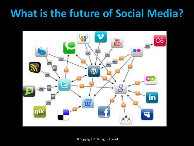What is the future of Social Media?  © Copyright 2014 Jagriti Prasad