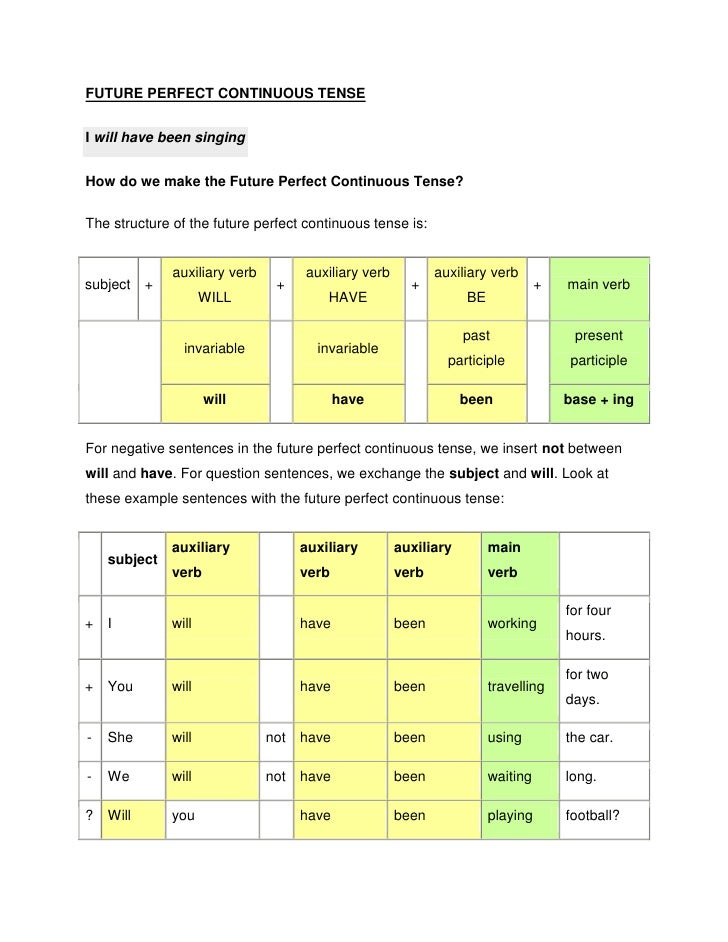 FUTURE PERFECT CONTINUOUS TENSE<br />I will have been singing<br />How do we make the Future Perfect Continuous Tense?<br ...