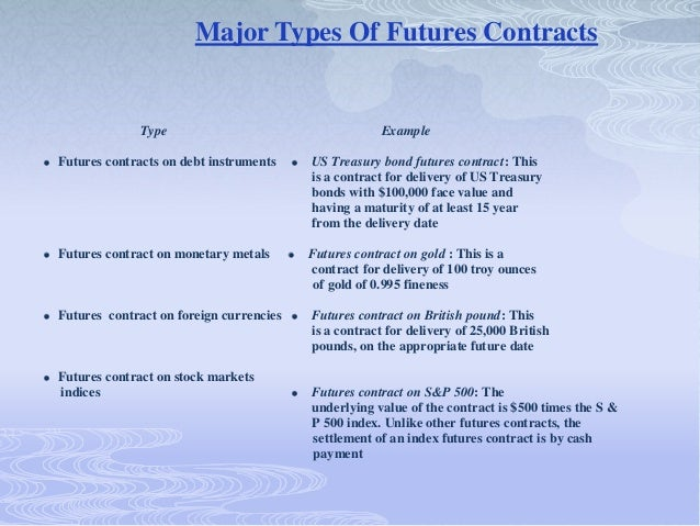 Examples of trading in futures and options