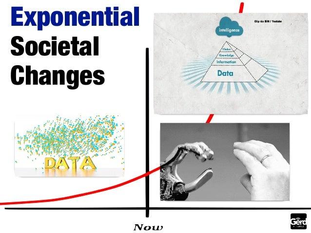 Futurist Speaker Gerd Leonhard: Bottom Line Future Trends (summary)