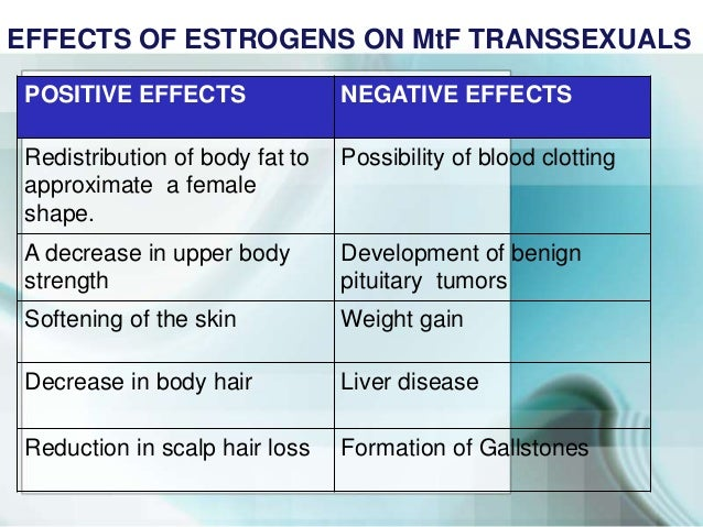 from Eddie transsexual hormone effects