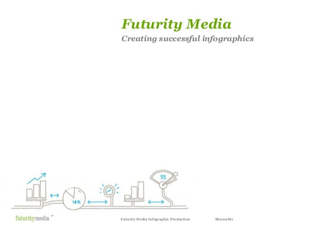Infographic production process