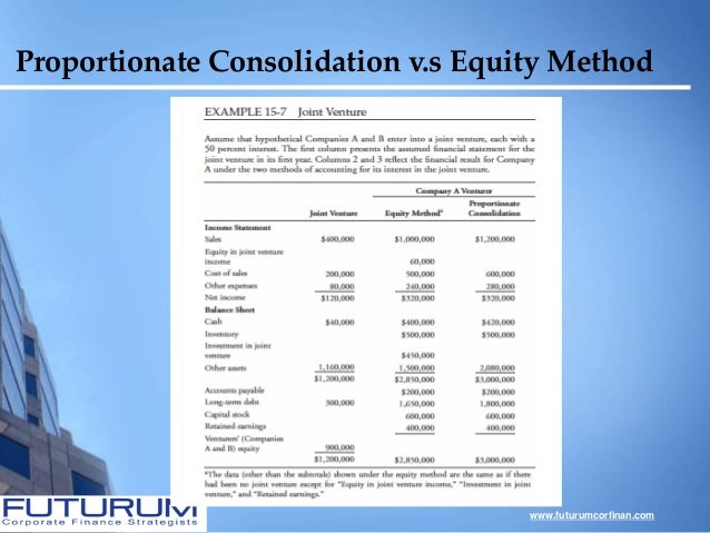 joint venture proportionate consolidation method International accounting standard 31 to apply proportionate consolidation or the equity method when the joint venture is operating under severe proportionate consolidation is a method of accounting whereby a venturer's share of each of the assets.