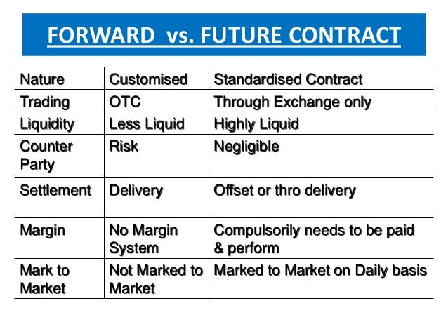 Forex futures vs forwards