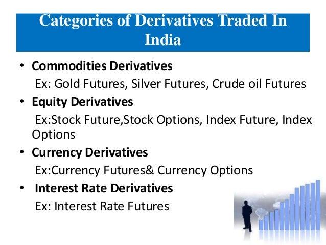 Exchange traded options margin