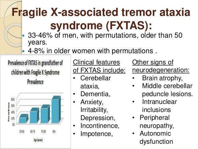 Fragile x fx syndrome