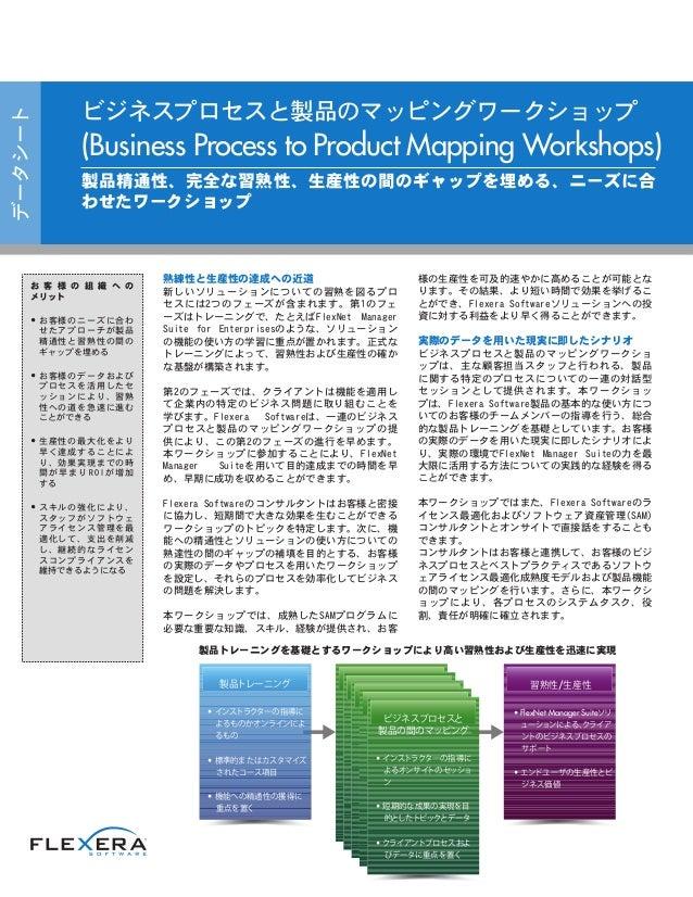 熟練性と生産性の達成への近道 新しいソリューションについての習熟を図るプロ セスには2つのフェーズが含まれます。第1のフェ ーズはトレーニングで、たとえばFlexNet Manager Suite for Enterprisesのような、ソリュ...