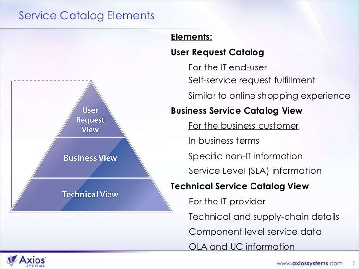 Defining services for a service catalog for It service definition template