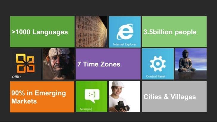 Microsoft APAC 2011