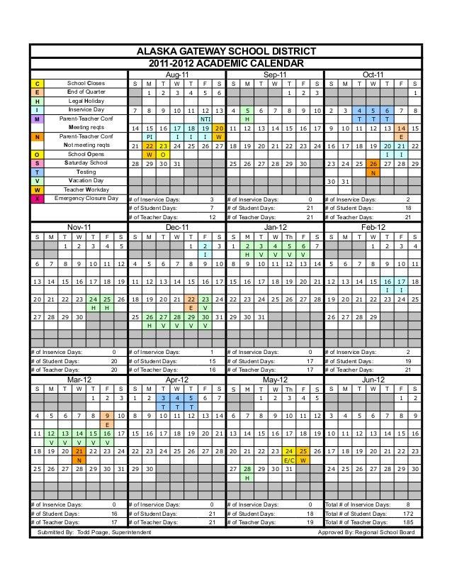 ALASKA GATEWAY SCHOOL DISTRICT 2011-2012 ACADEMIC CALENDAR Aug-11 C  School Closes  E  End of Quarter  H  Sep-11  Oct-11  ...