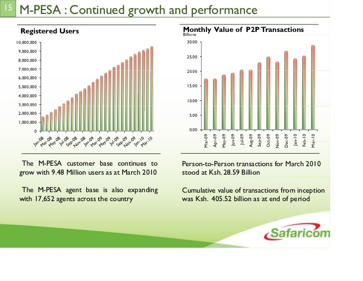 analysis of safaricom kenya Nairobi, kenya, apr 9 - safaricom is the best company to work for in  800,000  employees and analyzed feedback from current and former.