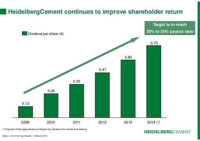 financial analysis of heidelberg cement bd Heidelberg cement bangladesh ltd return-on-investment (roi) and others based on heidelberg cement bangladesh ltd's latest financial market analysis.