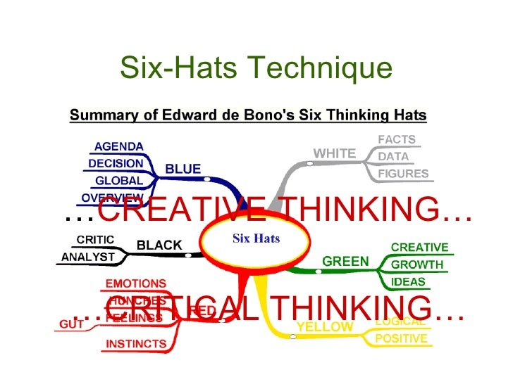 how good are my critical thinking skills 11 comments on 7 ways to improve your critical thinking skills you do a good job of contrasting critical thinking with simply reacting to problems or stimuli.