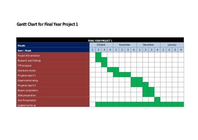 gantt chart for research paper