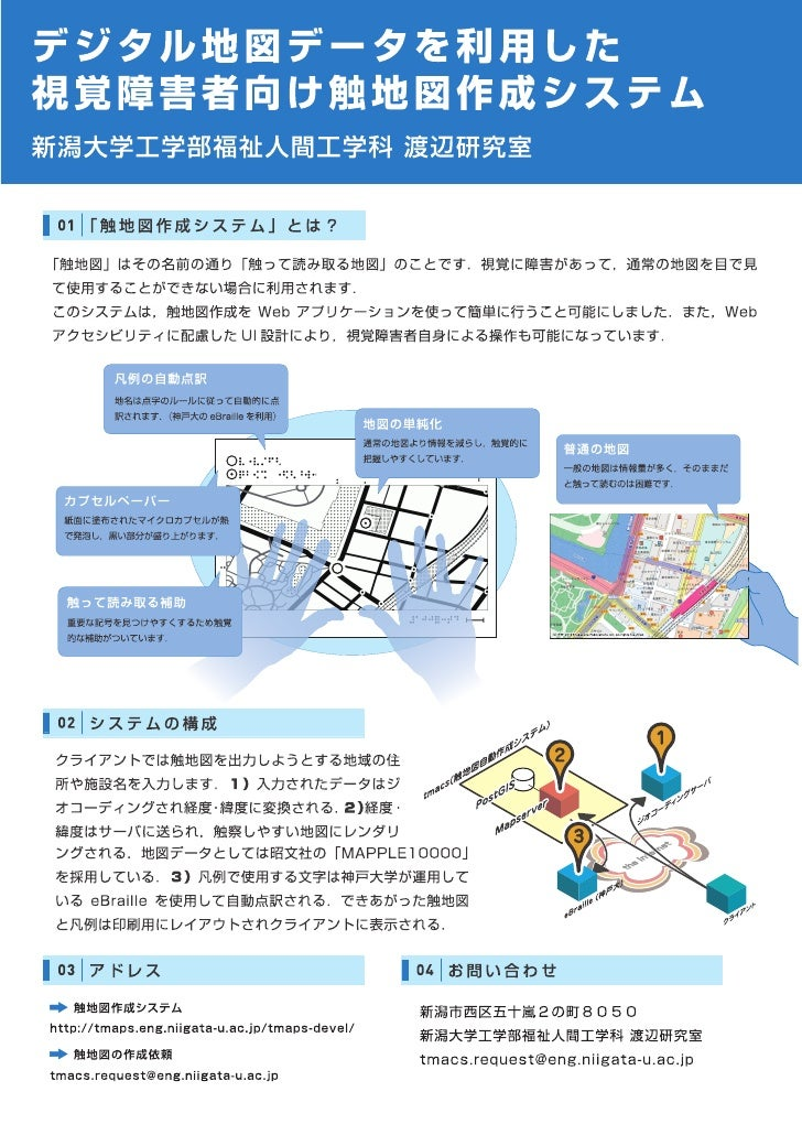G空間EXPO 触地図ポスタ