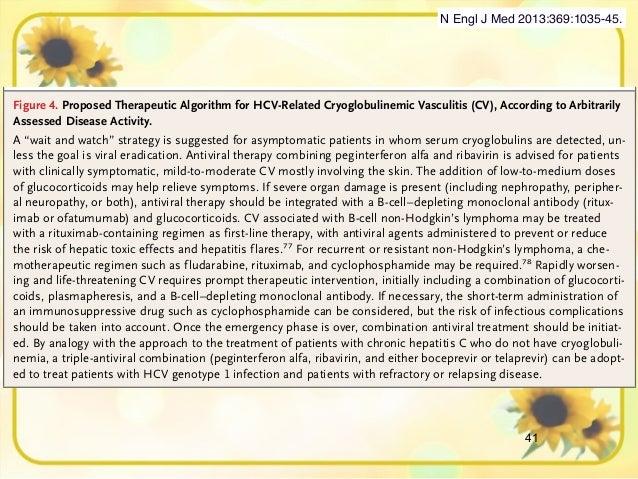 aldactone spirolactone dosage