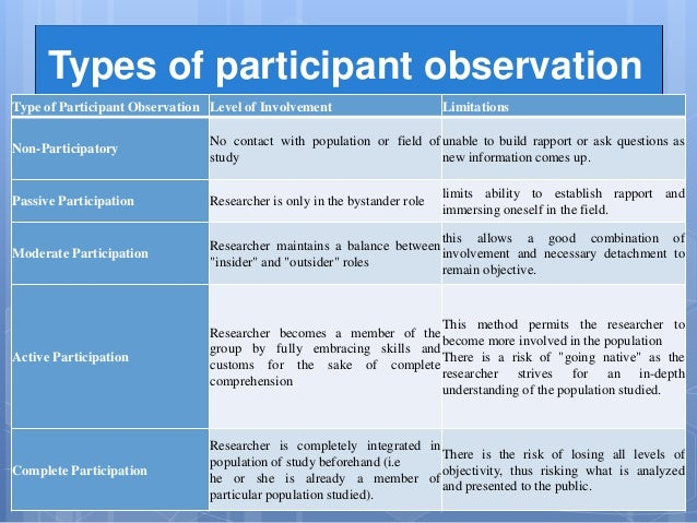 The case study as a type of qualitative research