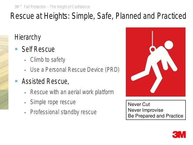 fall protection plan template pdf