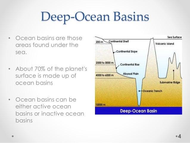 image gallery ocean basin