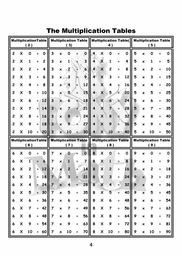 Worksheets Multiplication Table Of 20-30 g2 t2 lessons pony in maths 5 the multiplication tables muitipiicationtable