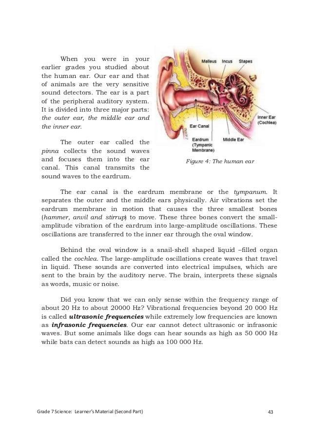 g7 science student modules 14052011 amazoncom: custom enrichment module: essential study skills for science students (9780534375959): daniel d chiras: books.