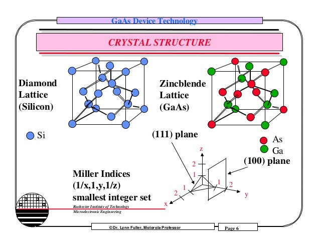 lattice structure