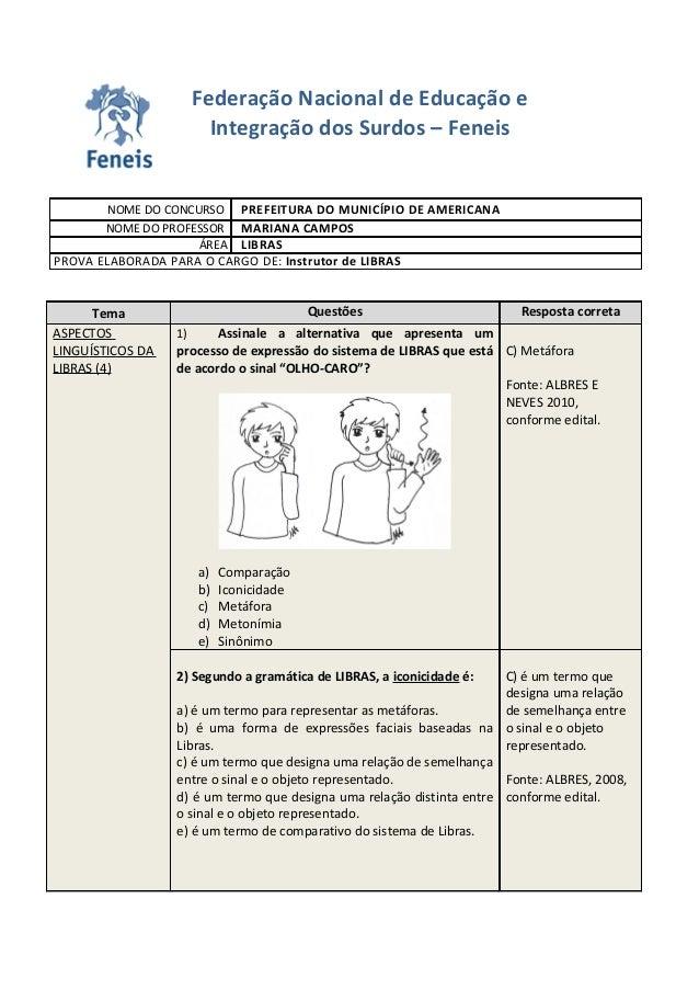Federação Nacional de Educação e                         Integração dos Surdos – Feneis       NOME DO CONCURSO PREFEITURA ...