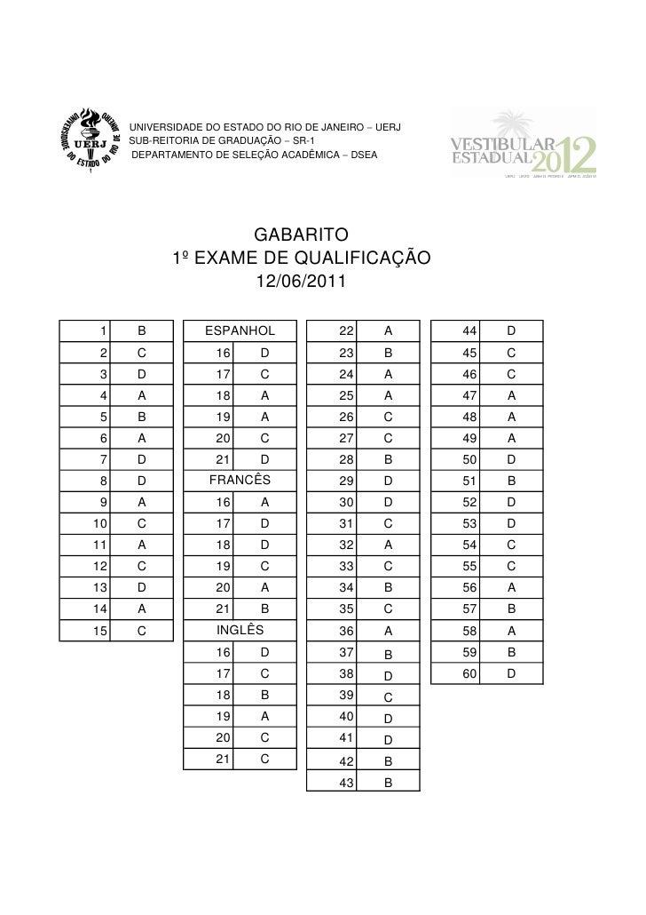 Gabarito UERJ 1ª exame de qualificação (vest. 2012)