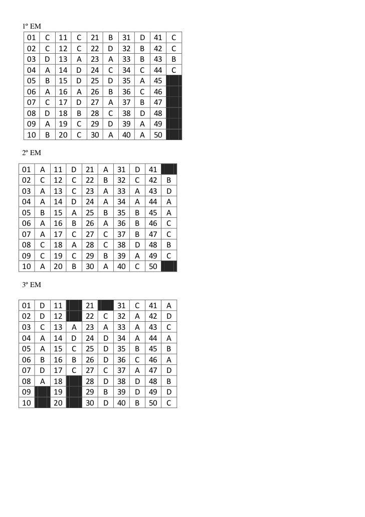 1º EM 01     C    11   C    21   B    31   D    41       C 02     C    12   C    22   D    32   B    42       C 03     D  ...
