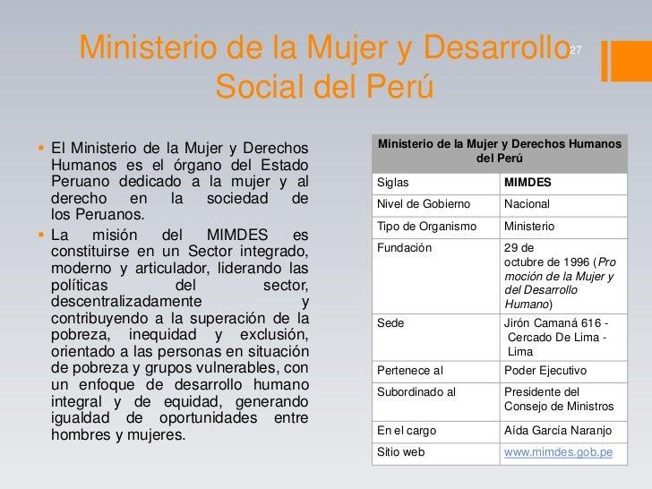 Gabinete ministerial del per for La pagina del ministerio