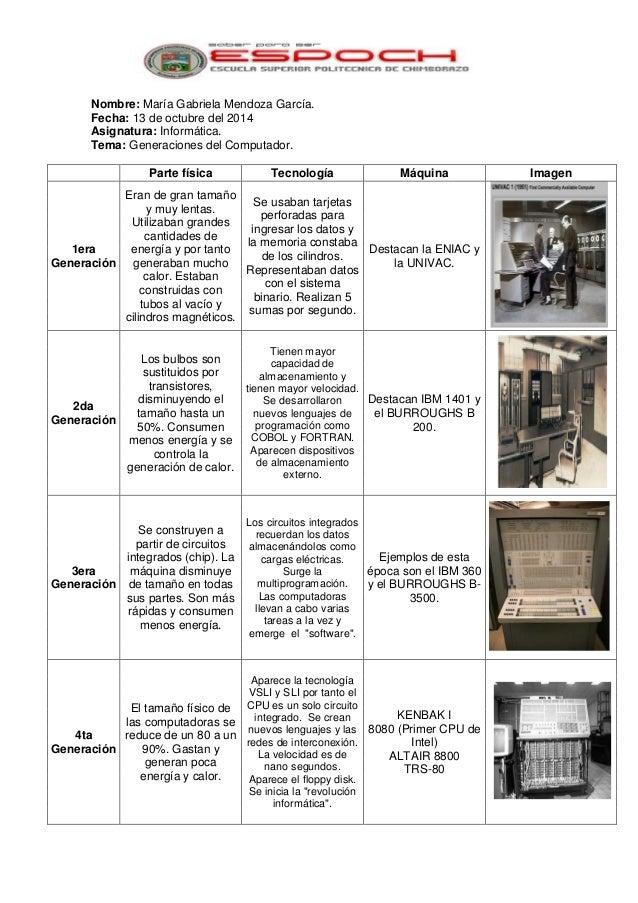 Nombre: María Gabriela Mendoza García.  Fecha: 13 de octubre del 2014  Asignatura: Informática.  Tema: Generaciones del Co...
