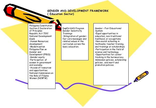 Philippine ConstitutionSection 2 Declarationof PrinciplesRepublic Act 7192National DevelopmentGoals•Human Resourcesdevelop...