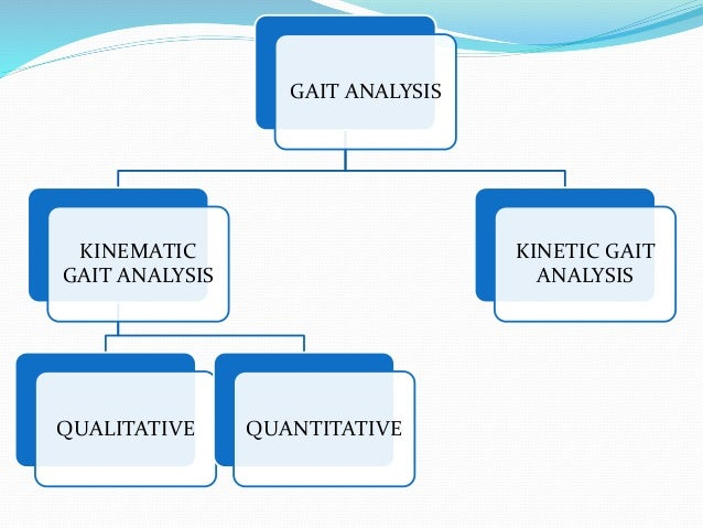 quantitative kinetic and kinematic analysis of Nomenclature of kinetic methods of analysis (i u pac recommendations 1993) synopsis the report lists, in alphabetical order, names and.