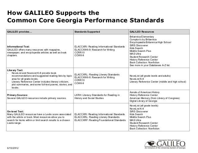 How GALILEO Supports theCommon Core Georgia Performance StandardsGALILEO provides…                                        ...