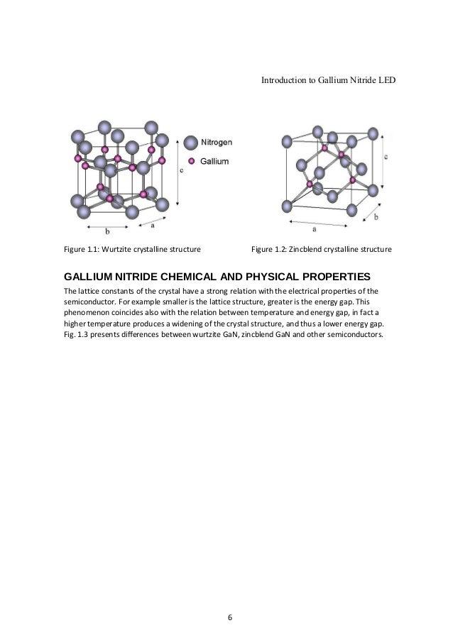 Gallium Nitride Led Gallium Nitride Ledfigure