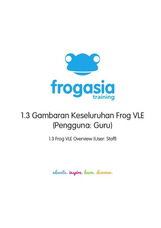 1.3 Gambaran Keseluruhan Frog VLE (Pengguna: Guru) 1.3 Frog VLE Overview (User: Staff)