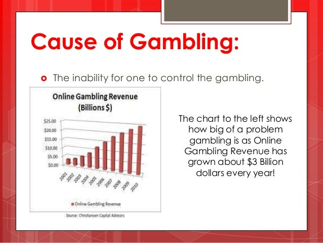 essay effects of gambling