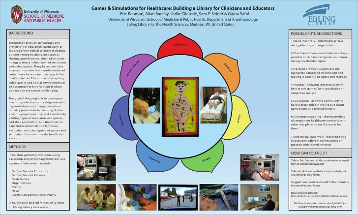 Games & Simulations for Healthcare: Building a Library for Clinicians and Educators