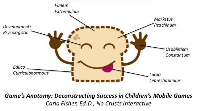 Games Anatomy -- Deconstructing Success in Children's Games