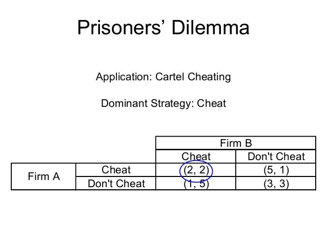 prisoners dilemma beach kiosk Game theory and its business applications page index what is game theory game prisoner's dilemma nash equilibrium business and game theory redefining business amd v/s intel game theory and business strategy vertical integration and ford.