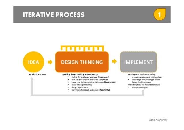 design structure design system term paper