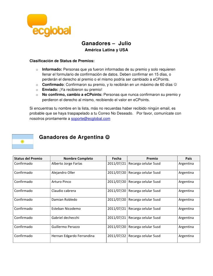 Ganadores – Julio                                            América Latina y USA         Clasificación de Status de Premi...