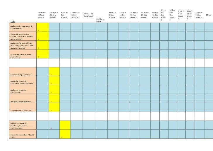 Final updated Gannt Chart