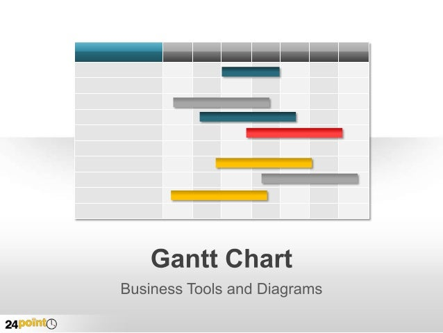 Gantt Chart  XYZ Project  Orienting Team Members  Discussion and Agenda for Project evaluation  Phase 1 Execution  Iterati...
