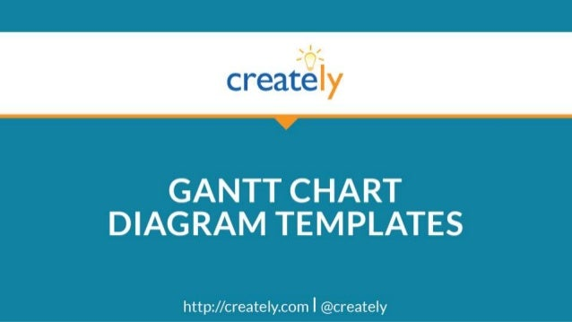 Why Gantt Chart are Simpler With Creately  • Ability to draw not only Gantt charts but many other  diagram types as well  ...