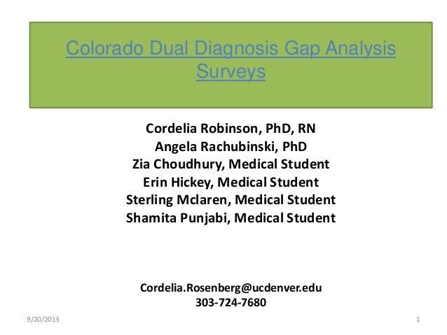 Colorado Dual Diagnosis Gap Analysis Surveys Cordelia Robinson, PhD, RN Angela Rachubinski, PhD Zia Choudhury, Medical Stu...