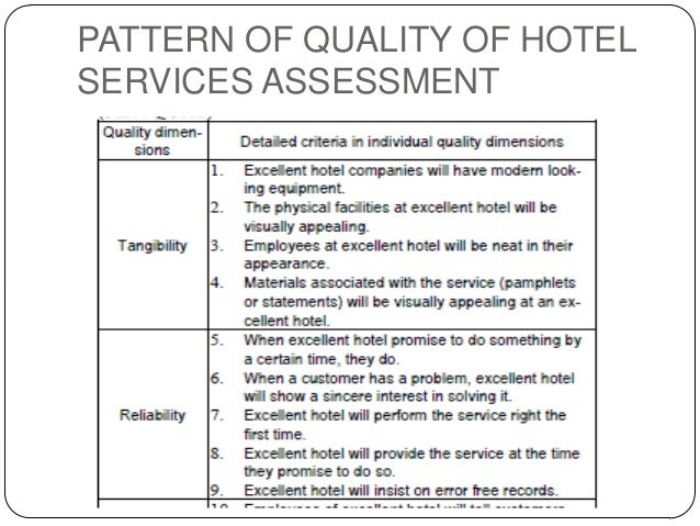 current skill gaps in the hospitality Growing mismatch between graduate skills shock reports have revealed a vast skills gap in india hospitality or corporate.